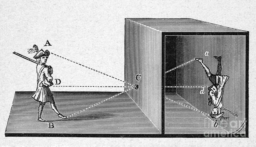 camera-obscura-granger